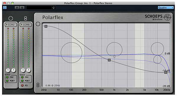 Polarflex Plugin